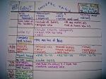 UNC AuD app checklist