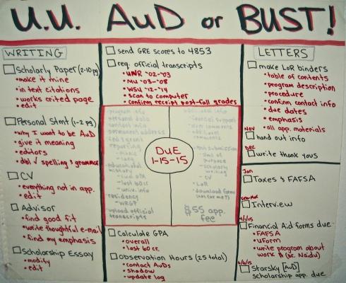 UU AuD Timeline Poster